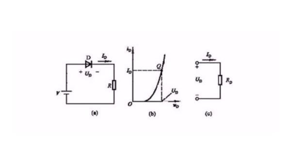 半導體二極管的直流電阻和動態電阻如何區別