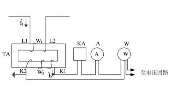 發光二極管替代指針式萬用表怎么實現