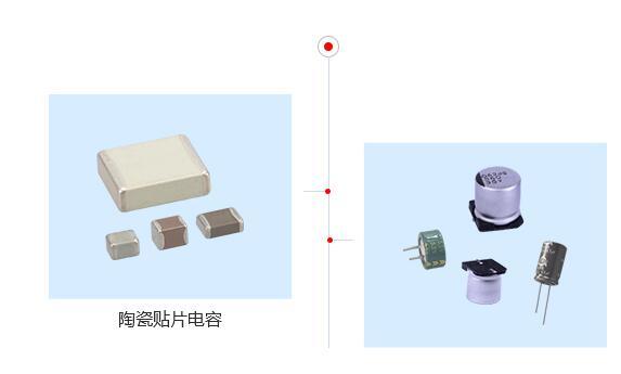固態電容設計指南