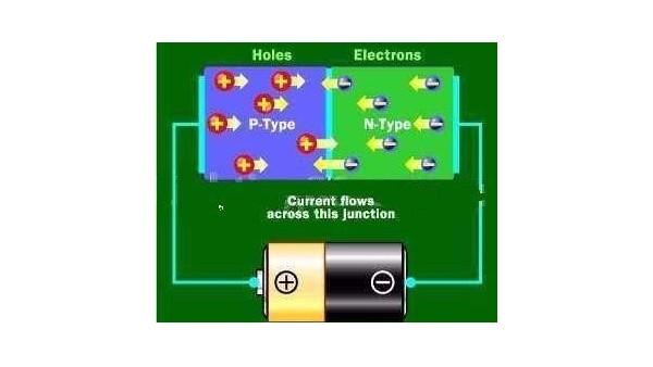 穩壓二極管和TVS二極管原理